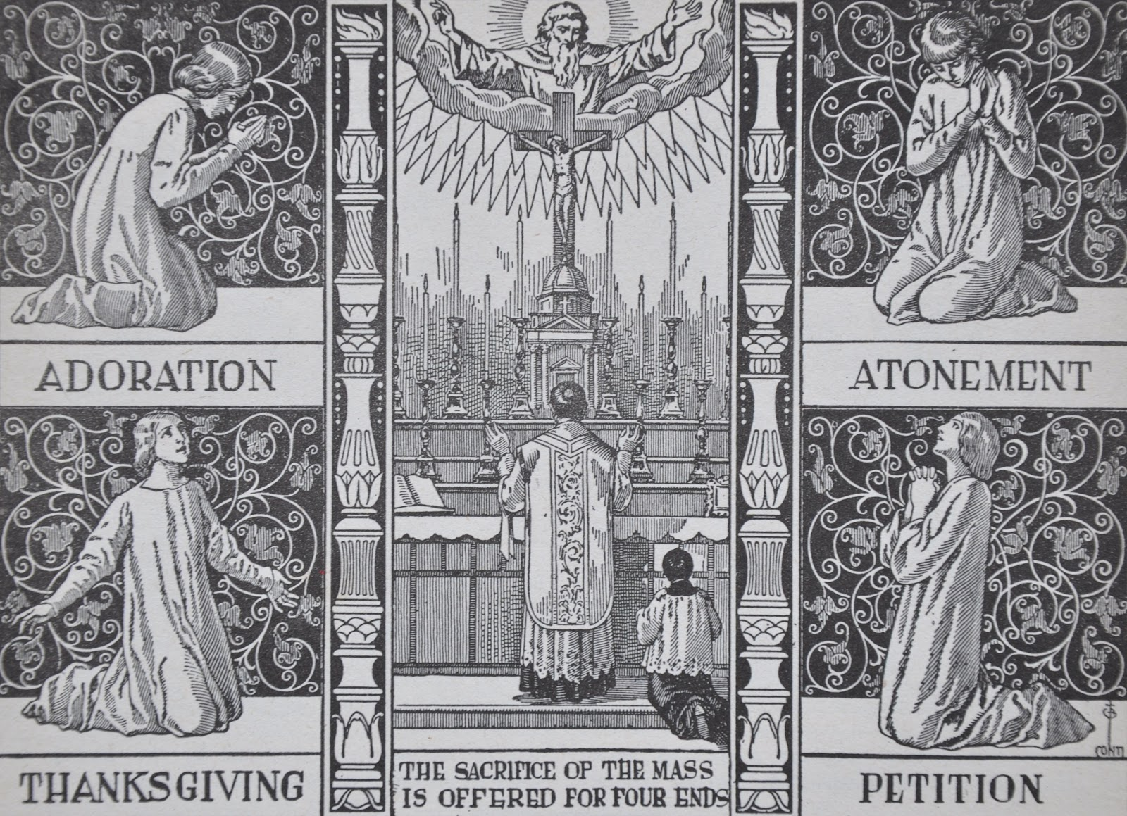 Order Parts of the holy mass pictures